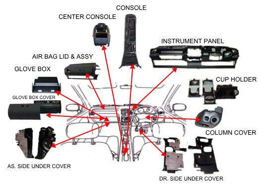 Auto Interior Diagrams Wiring Diagram Schemes